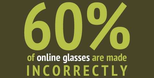 60% of online eyeglasses are made incorrectly